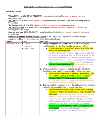 The Great Gatsby & Pre 1900 Poetry: ESSAY PLANS