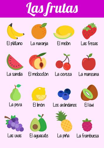 Poster - Spanish vocab - La fruta (fruit)