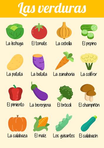 Poster - Spanish vocab - Las verduras (vegetables)