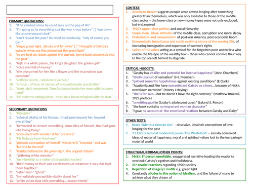 THE GREAT GATSBY COMPLETE A* REVISION SHEET!
