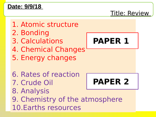 NEW AQA Chemistry Trilogy revision resources