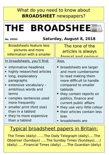 Broadsheet versus Tabloid Display Poster