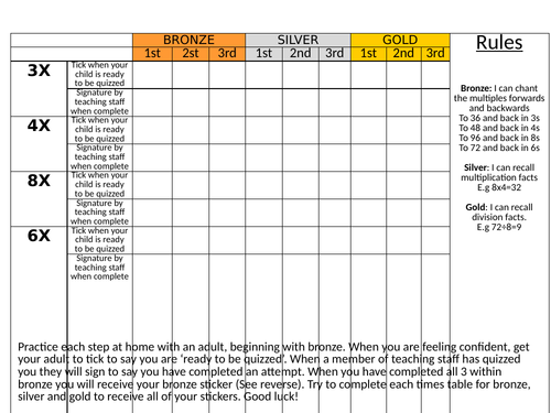 Times table challenge and record sheet