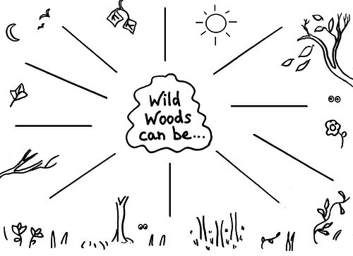 Wild Woods Poetry Frame + Warm-Up Sheet + Guide, Y3