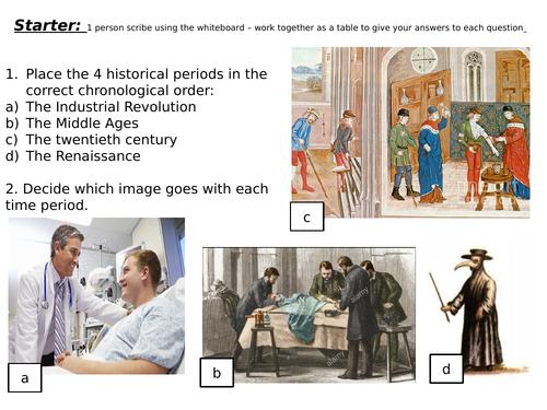 Edexcel Medicine introduction lesson