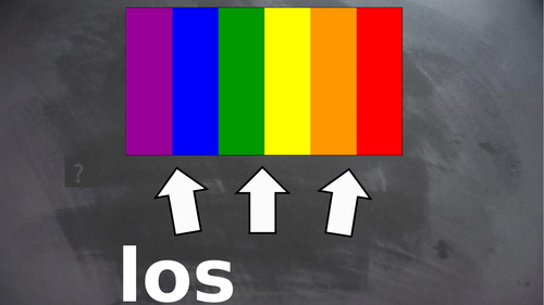 AUDIOPOWERPOINT KS2 Spanish: Colours, colores