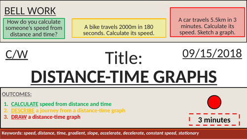 KS4 New GCSE (9-1) - Speed + Distance-Time Graphs (AQA P9)