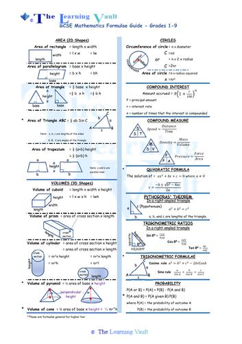 GCSE  Mathematics Formulae Sheet