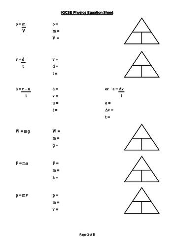 IGCSE Physics Equation Sheet (or Formula Sheet)