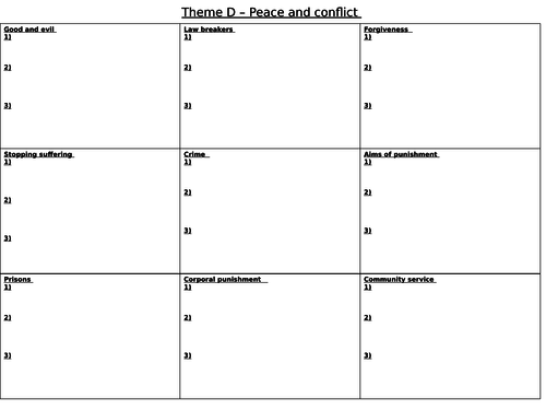 AQA A Religious Studies: Theme E Crime and Punishment revision overview sheet (CHRISTIANITY ONLY)