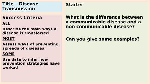 AQA Pathogen transfer and types of pathogen lessons