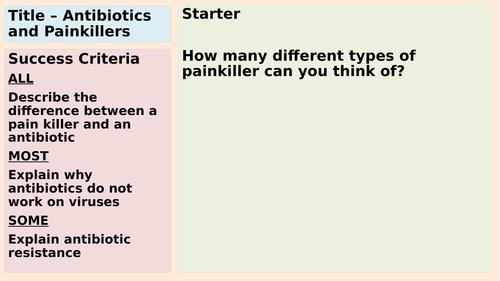 AQA Antibiotics and Painkillers