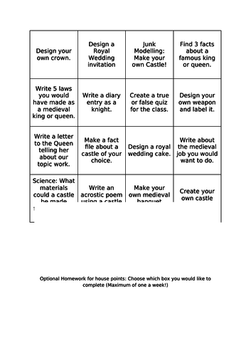 Castle Topic Homework Grid