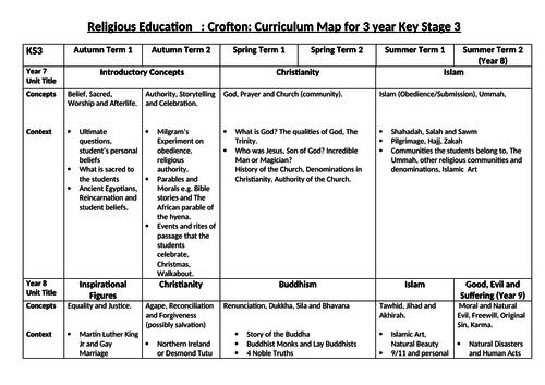 Religious Studies Curriculum Map