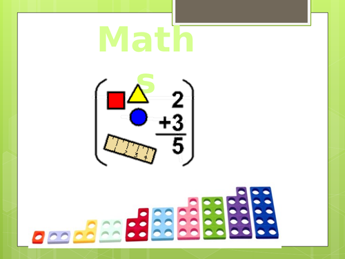 Maths SEND 2D and 3D Shapes. SLD