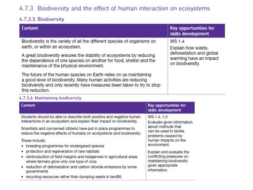 GCSE 9-1 Biodiversity