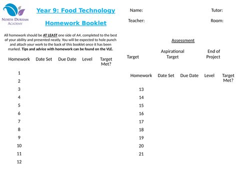 Year 9 Food Preparation & Nutrition Homework Booklet