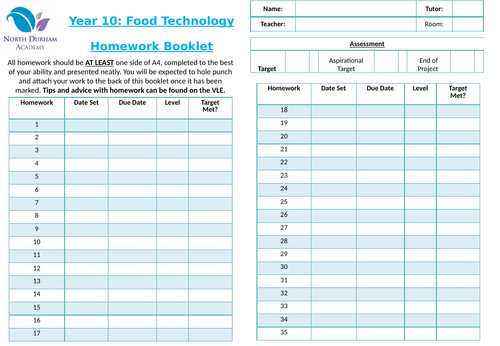 Year 10 GCSE Food Preparation & Nutrition Homework Booklet