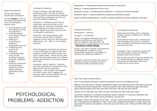 Depression and Addiction mind map/info sheets AQA GCSE PSYCHOLOGICAL PROBLEMS