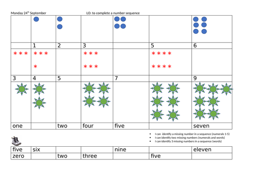 Year 1 Number sequence worksheet