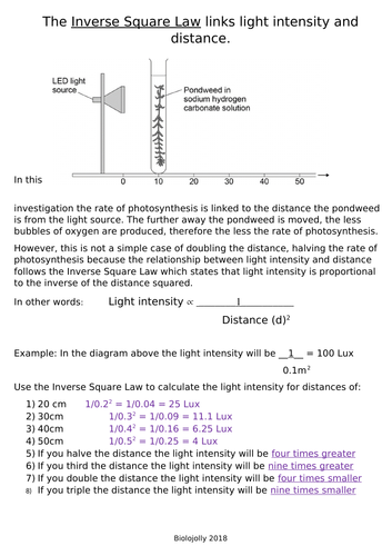 Photosynthesis - Using Inverse Square Law (updated)