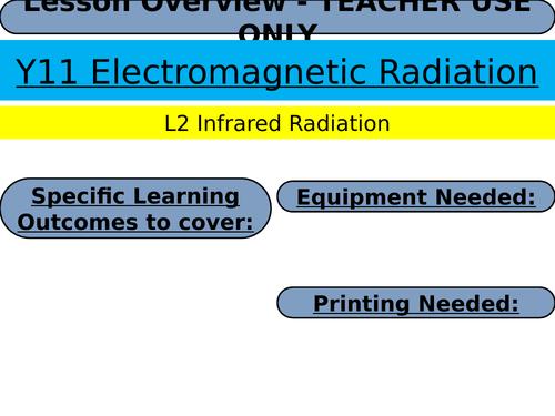 Infrared Radiation Lesson