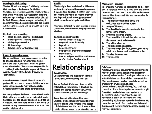 Knowledge organiser - Issues of relationships EDUQAS new spec