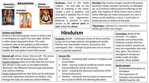 Knowledge organiser - Hinduism