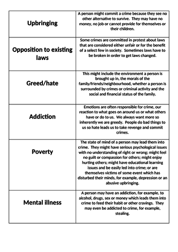 AQA GCSE RS Theme E: Crime & Punishment - Causes of crime