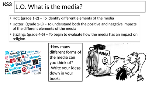 What is the media - Ethics, RE lesson