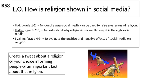 Religion on Social Media - Positive and Negative Effects
