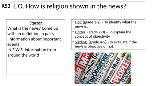 Religion in Newspaper