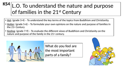 AQA GCSE RS/RE - Family and Relationships - Nature and Purpose of the Family