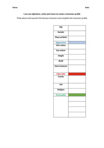 KS4 SEN - English - Writing - Word Types - Character Profiles