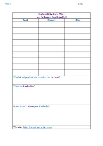 Food Miles Worksheet
