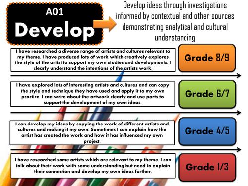 GCSE Art Assessment Objectives - 9-1 Grade Breakdown