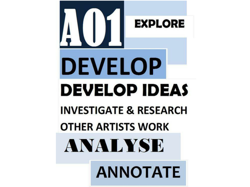 GCSE Art - Assessment Objective Exemplars