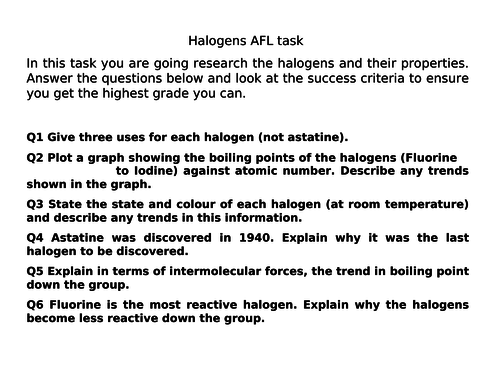 Halogens Research Task