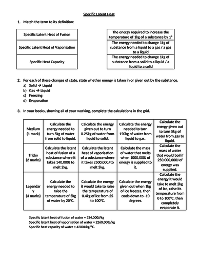 Specific Latent Heat and SHC worksheet