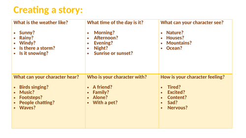 Creative writing - help creating a story