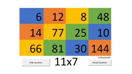 10 KS2 / KS3 multiplication splatt questions on powerproint
