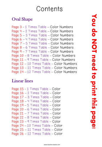 Color Times Tables 1 12 By