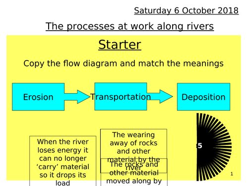 Rivers lesson 3 - The processes at work along a river