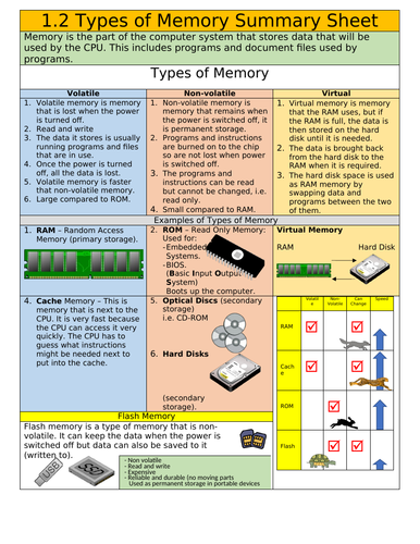 Types Of Memory Summary Sheet With Questions By Conxxion