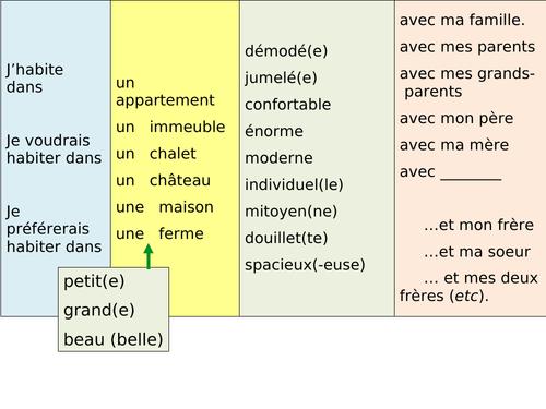 My house (Ma maison) - sentence builders, trapdoor activitiy