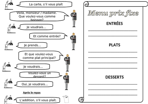 French: Ordering food in restaurant (dialogue/role play)