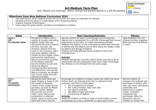 Medium Term Plan for Art - Still Life and Objects and Meanings