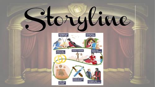 Romeo and Juliet Storyline