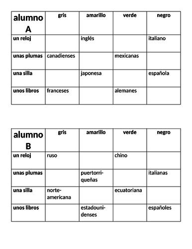 Nacionalidad (Nationality in Spanish) Info gap