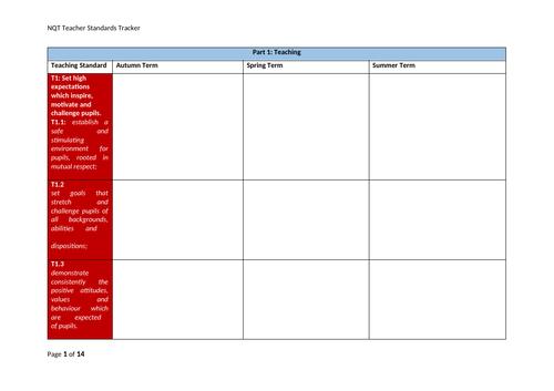 NQT/Student Teacher Teaching Standards Annual Review Template